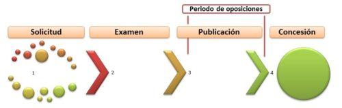 MODELO DE UTILIDAD PROCEDIMIENTO